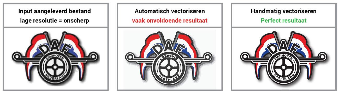 logo Vectoriseren